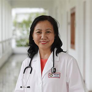 BS.CKII. Trần Thị Thanh Nga